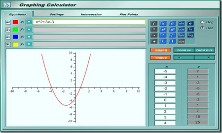 Top 20 Online Graphing Calculators in 2015 - TechHowdy