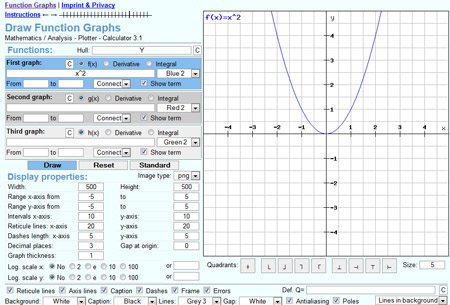 drawn functions graphing
