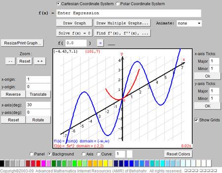 function grapher