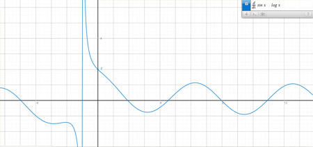 graphing software