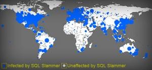SQL-Slammer