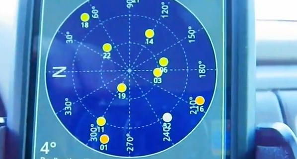 SportWatch GPS Test