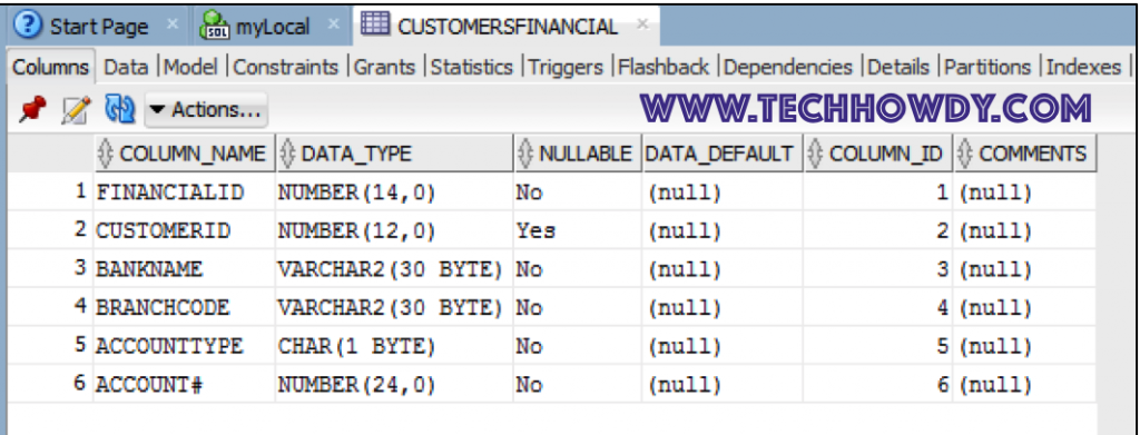 Create Sample CustomerFinancial Table