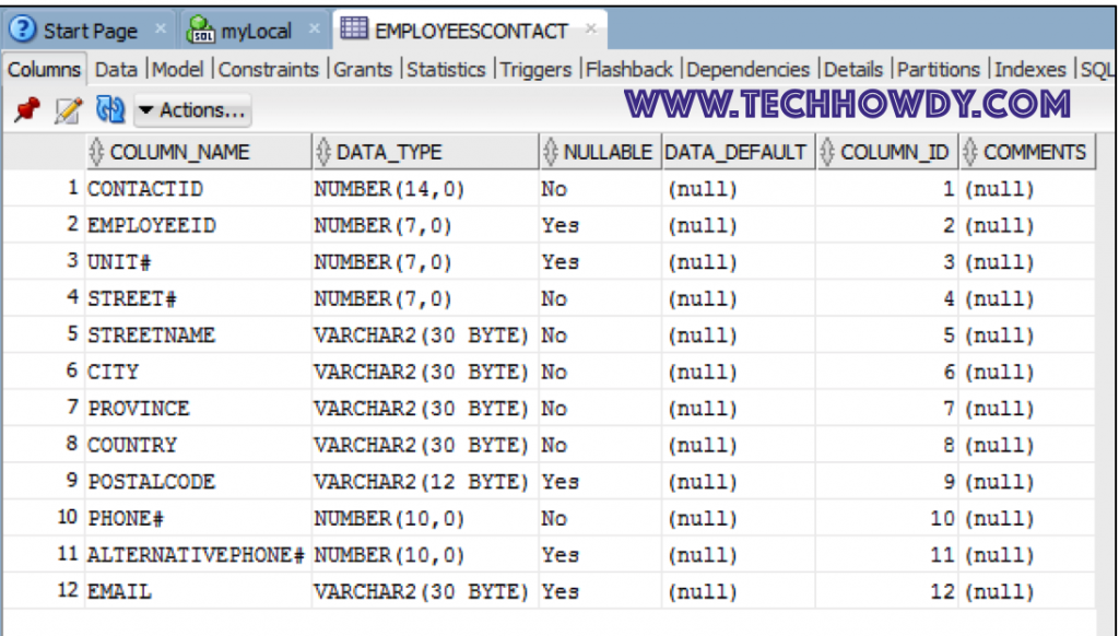 Create Sample Employees Contact Table