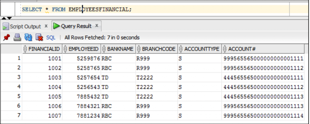 DISPLAY EMPLOYEESFINANCIAL TABLE DATA