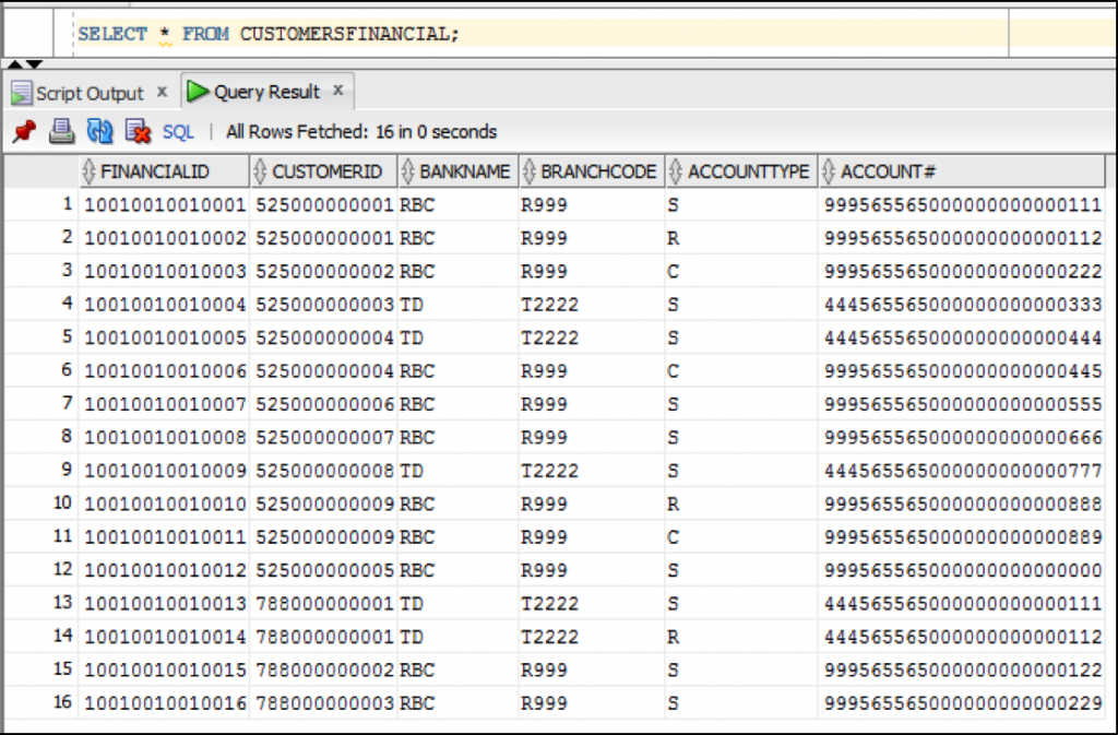 DISPLAY CUSTOMERFINANCIAL TABLE DATA